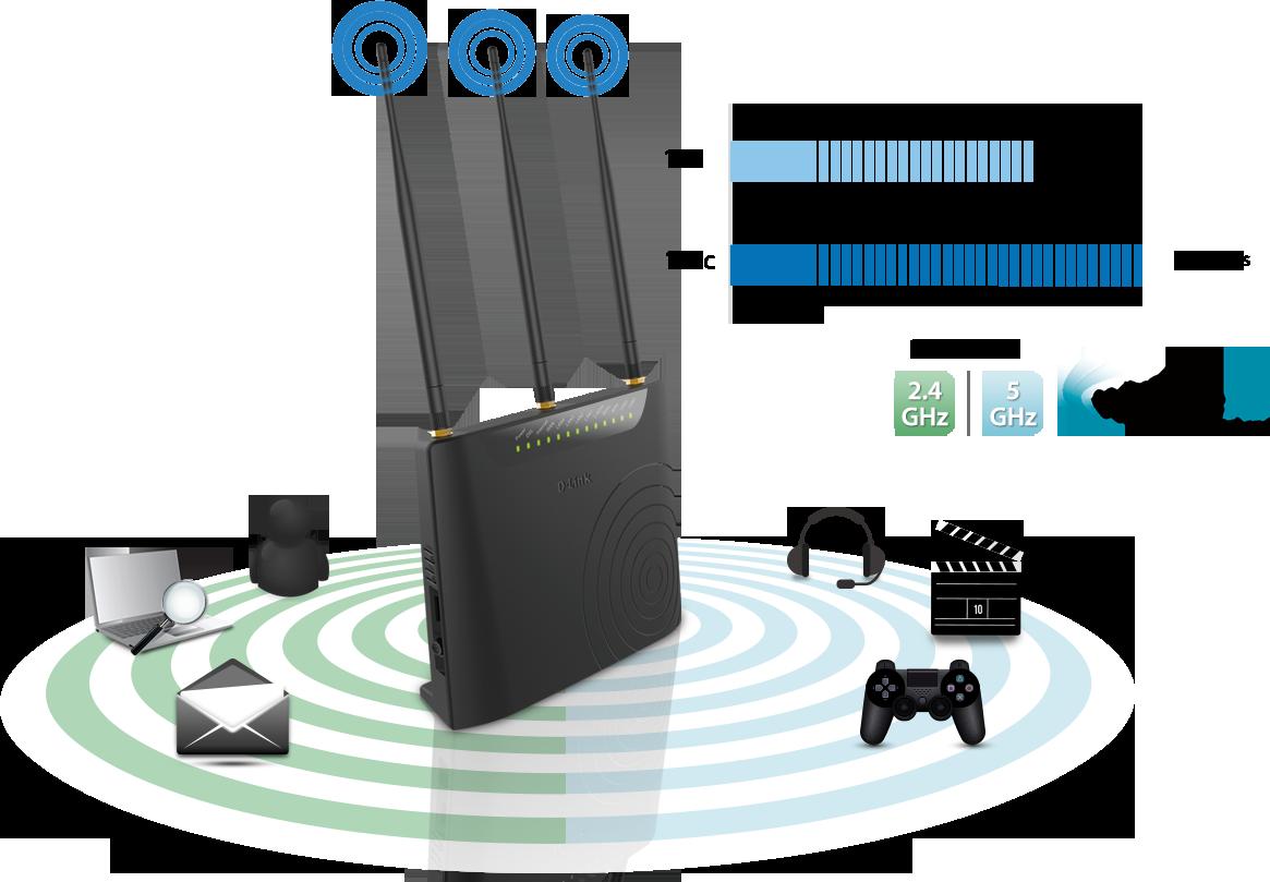 DSL-2877AL-support-wireless