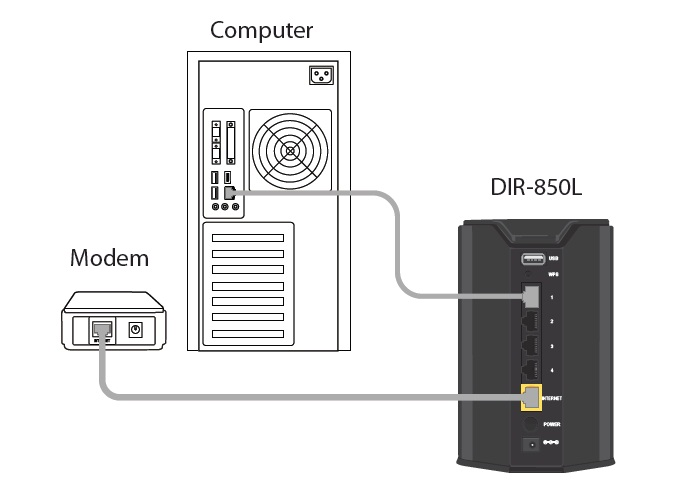 How Do I Setup And Install The Dir 850l Router Singapore