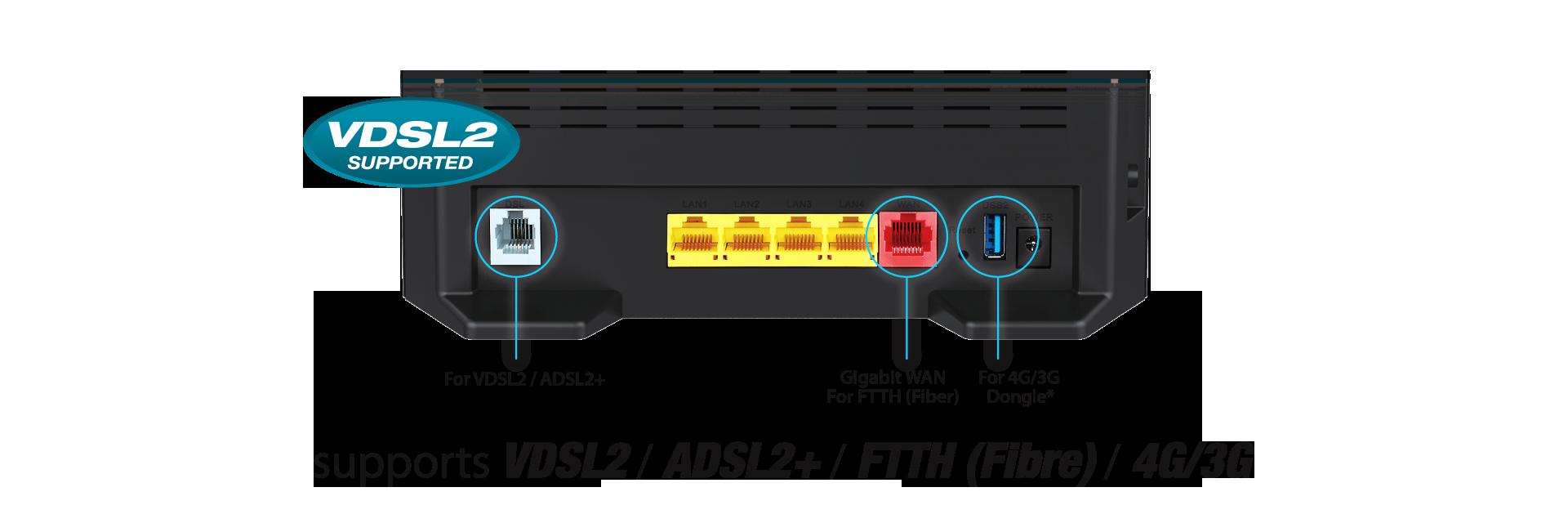 DSL-2877AL_VDSL_ADSL