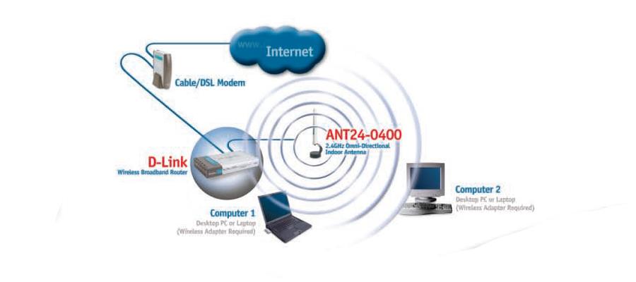 antenna24-0400-2