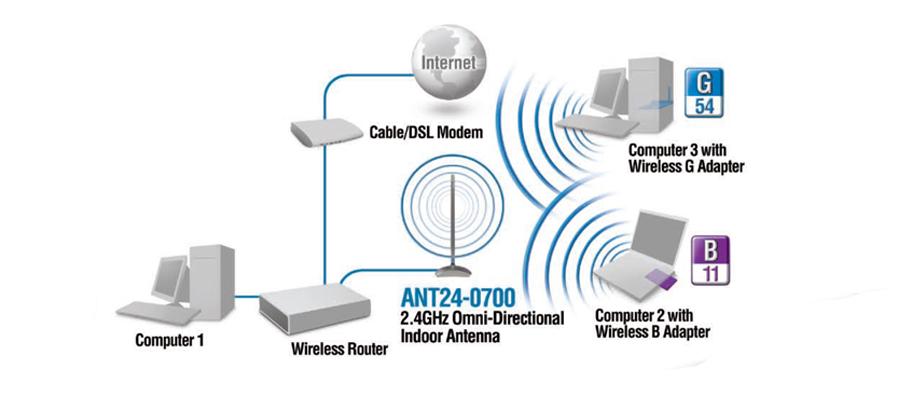antenna24-0700-2