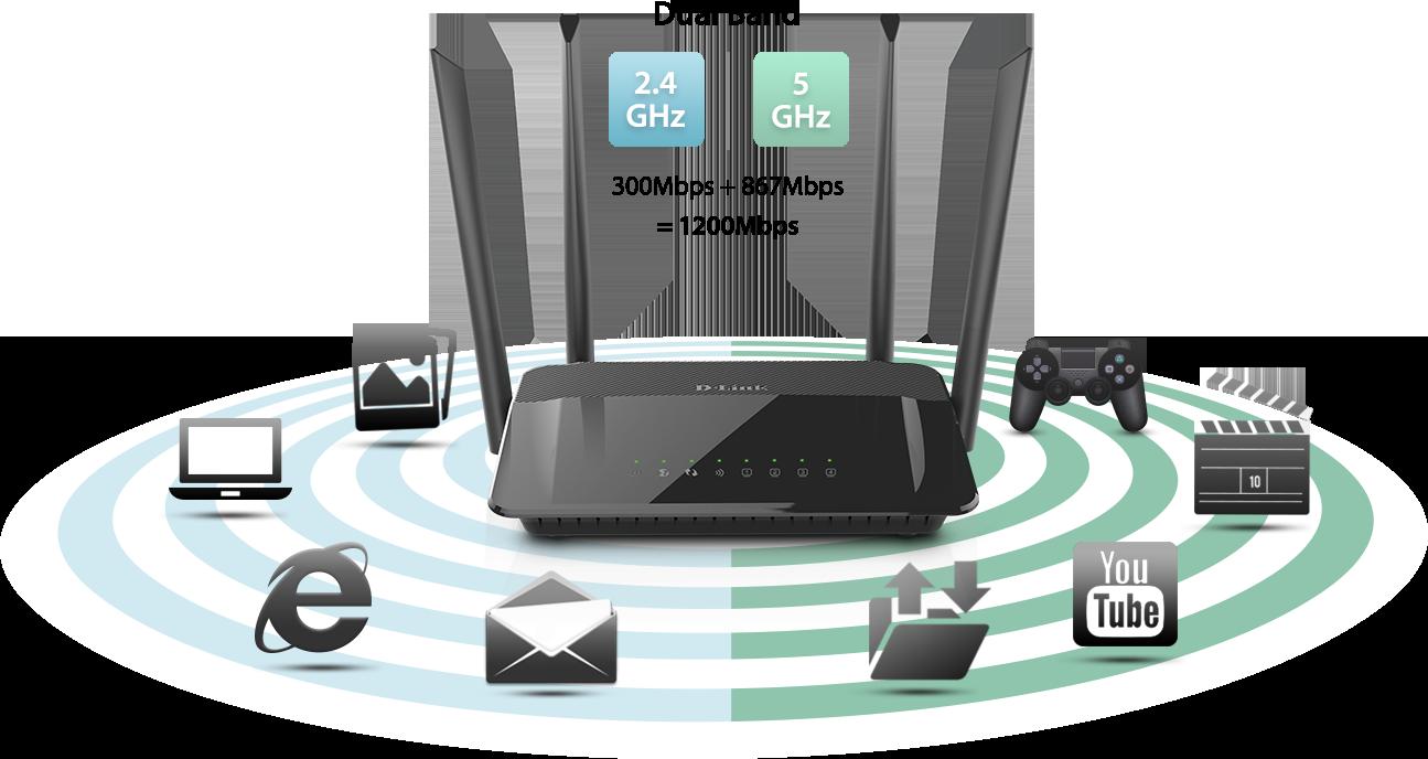 DIR-842-ac1200-dualband