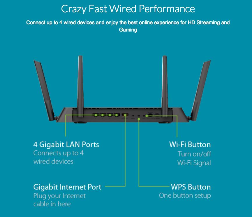AC1900 Wireless MU-MIMO DualBand Gigabit Router Philippines