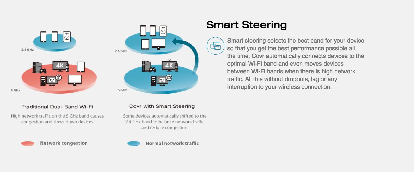 08-COVR-3902-SmartSterring