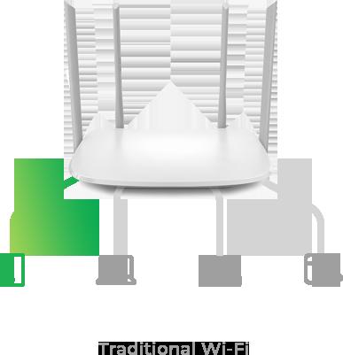 traditional-wifi