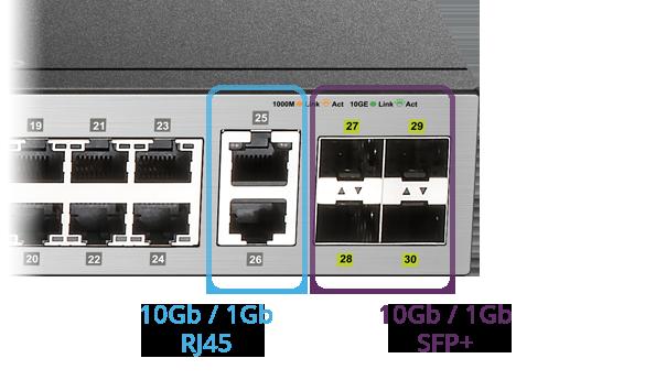 10Gb-ports-30-1
