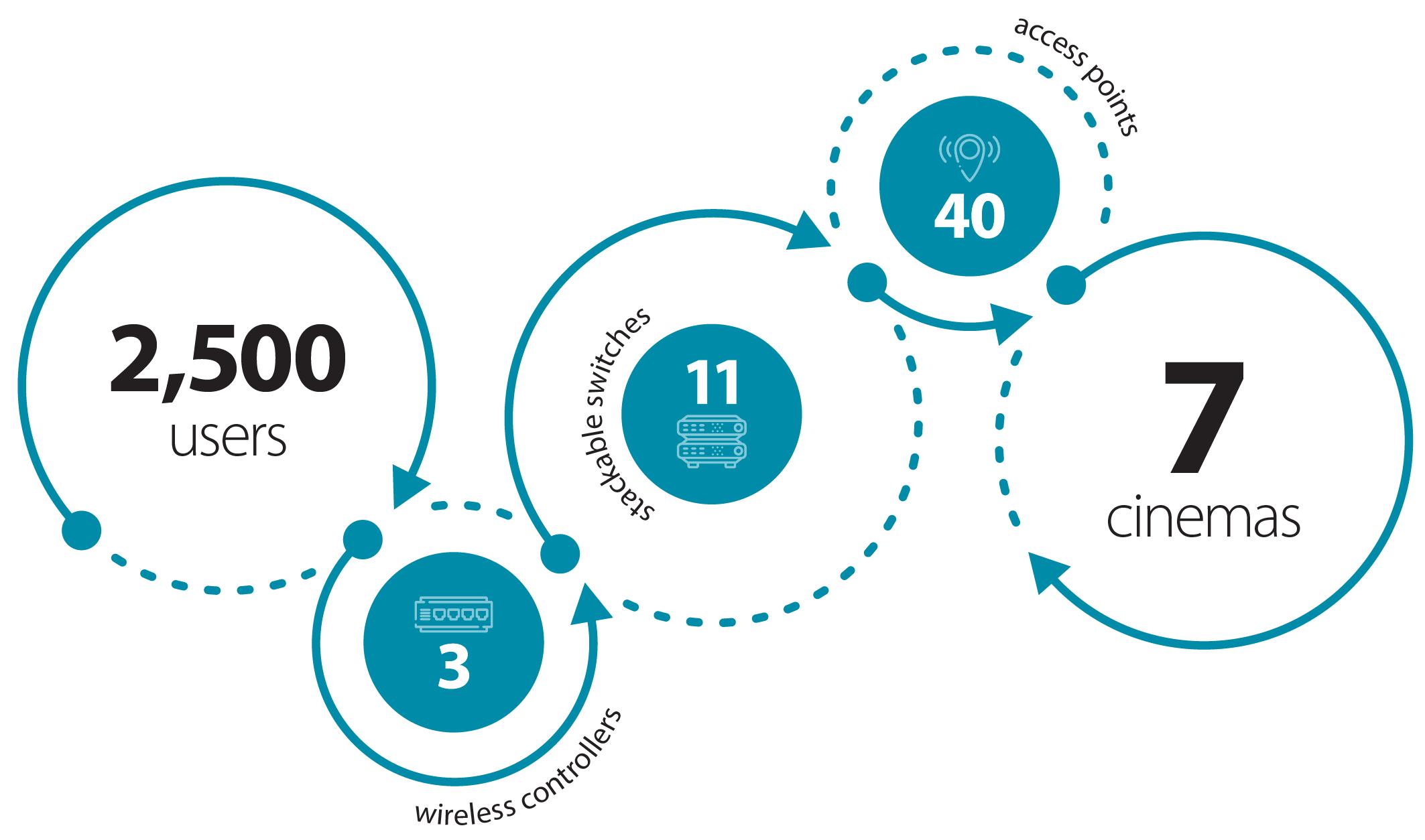Cinema8_infograph1